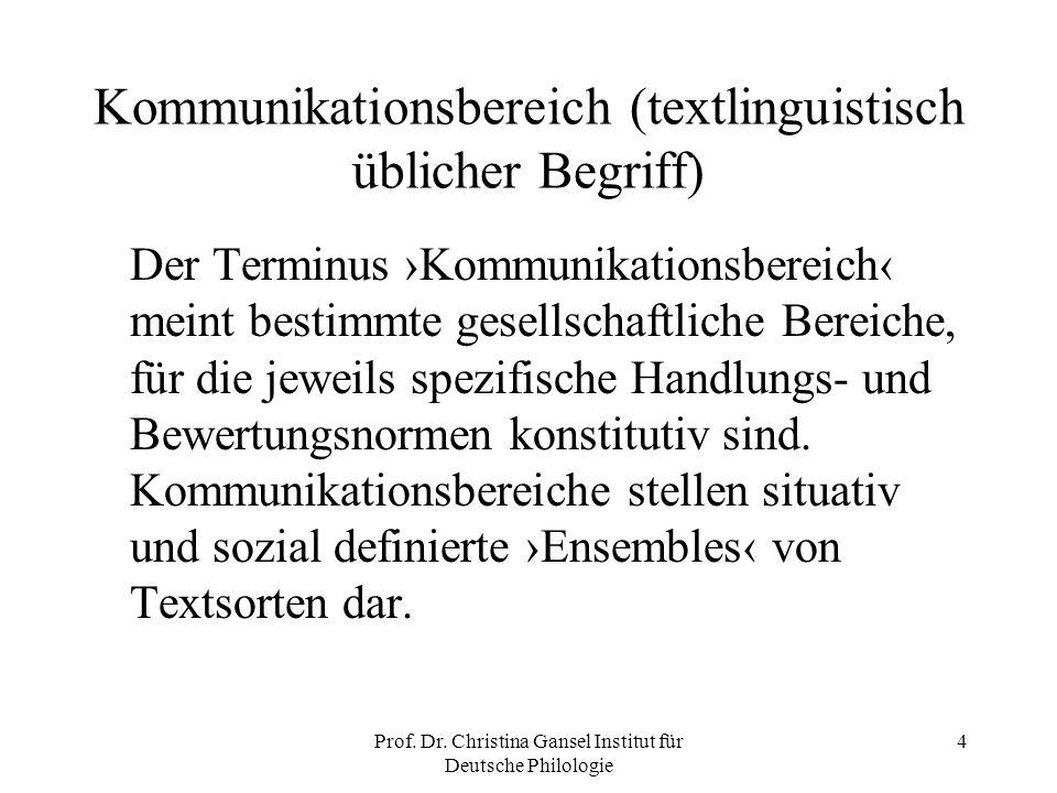 Kommunikationsbereich (textlinguistisch üblicher Begriff)