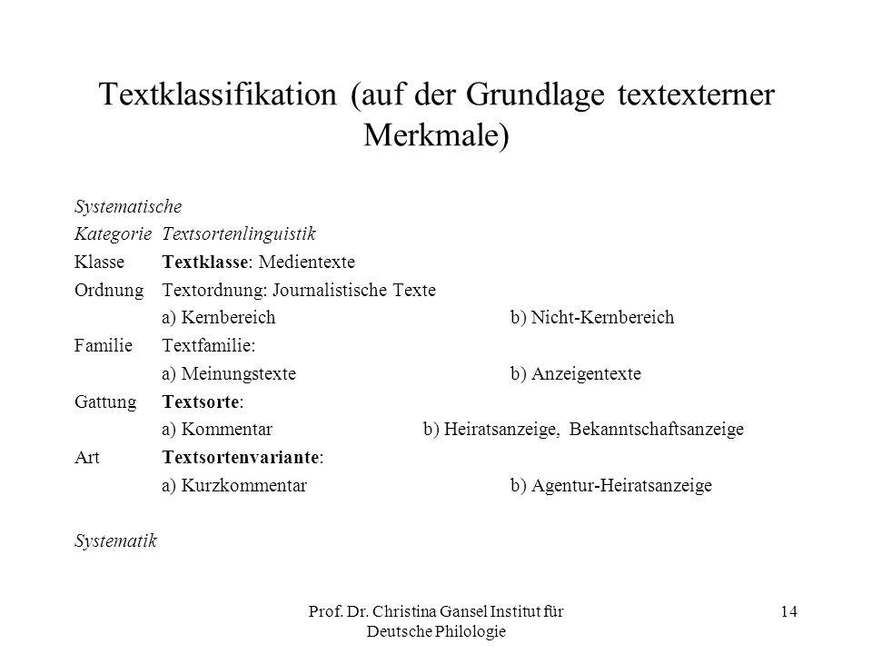 Textklassifikation (auf der Grundlage textexterner Merkmale)
