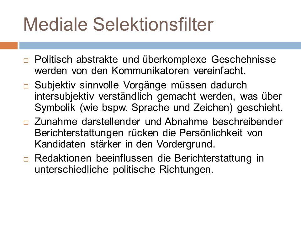 Mediale Selektionsfilter