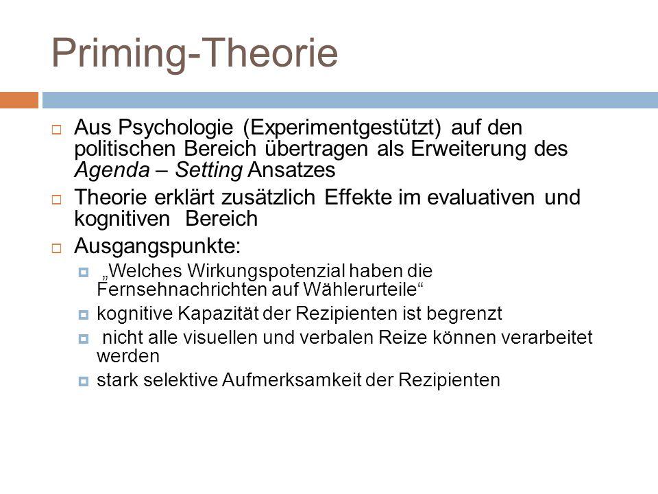 Priming-Theorie Aus Psychologie (Experimentgestützt) auf den politischen Bereich übertragen als Erweiterung des Agenda – Setting Ansatzes.