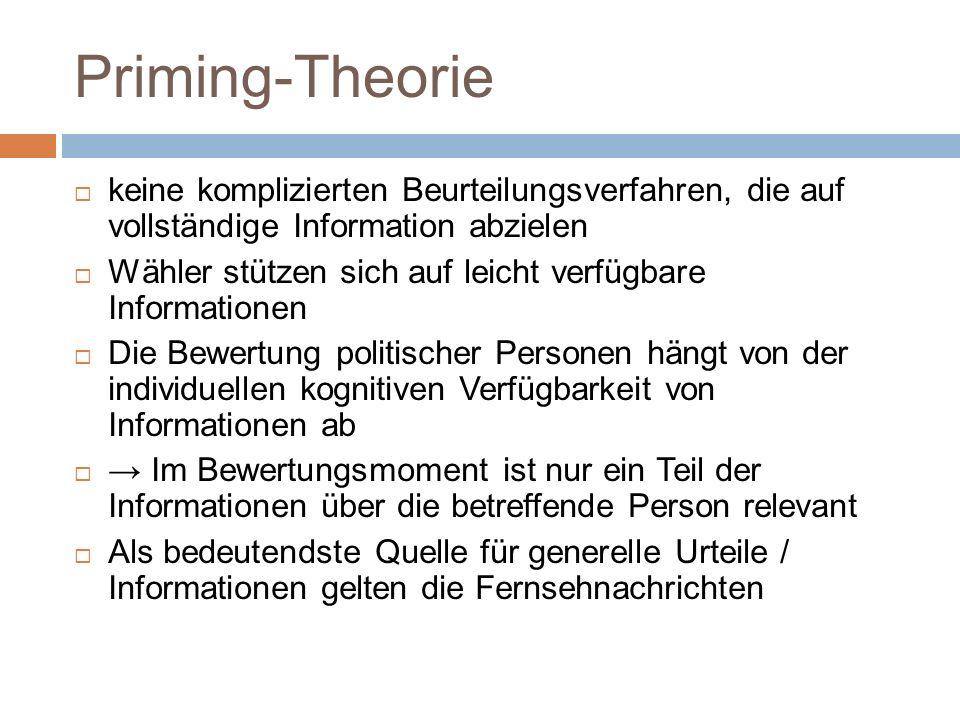 Priming-Theorie keine komplizierten Beurteilungsverfahren, die auf vollständige Information abzielen.