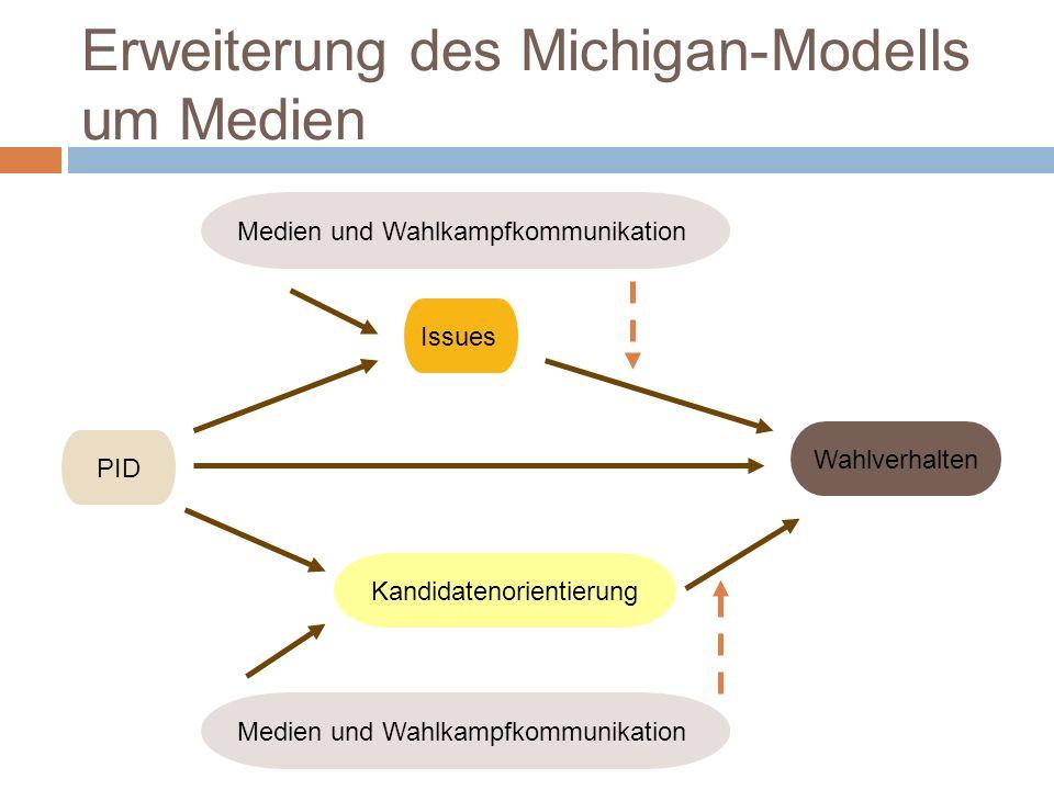 Erweiterung des Michigan-Modells um Medien