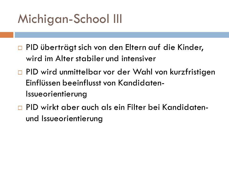 Michigan-School III PID überträgt sich von den Eltern auf die Kinder, wird im Alter stabiler und intensiver.