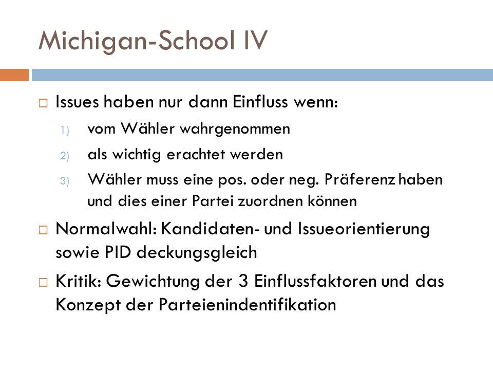 Michigan-School IV Issues haben nur dann Einfluss wenn: