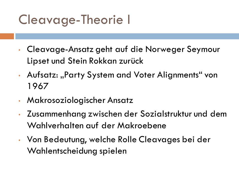 Cleavage-Theorie I Cleavage-Ansatz geht auf die Norweger Seymour Lipset und Stein Rokkan zurück.