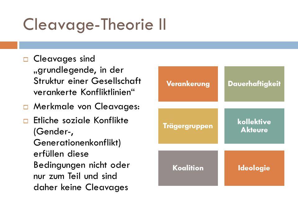 """Cleavage-Theorie II Cleavages sind """"grundlegende, in der Struktur einer Gesellschaft verankerte Konfliktlinien"""