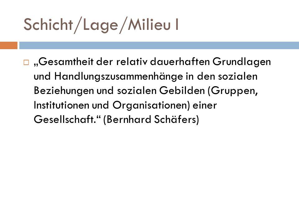 Schicht/Lage/Milieu I