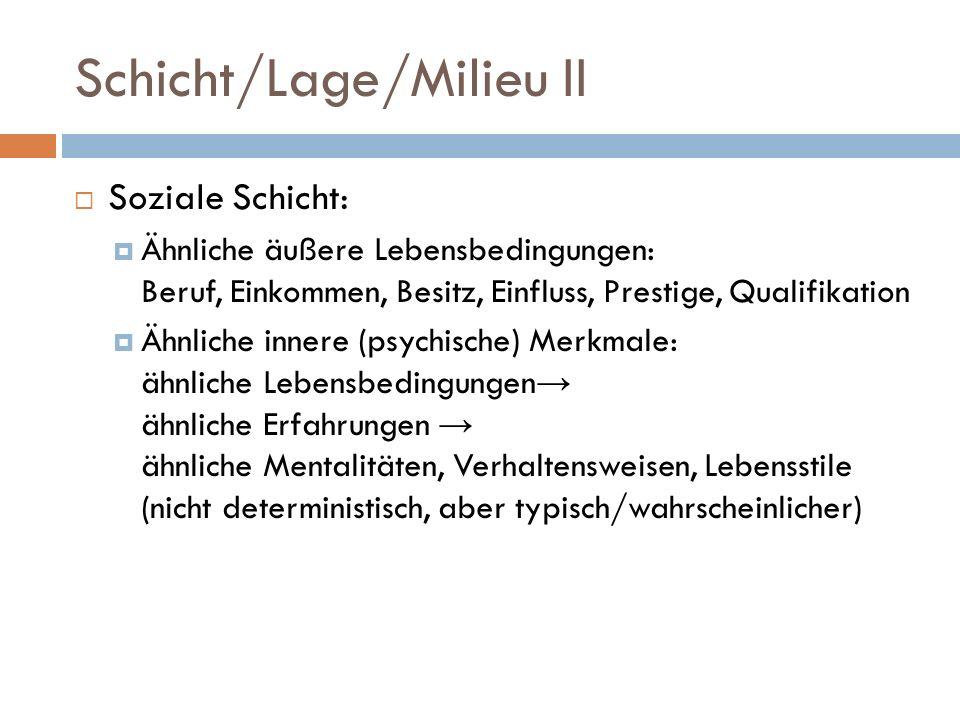 Schicht/Lage/Milieu II
