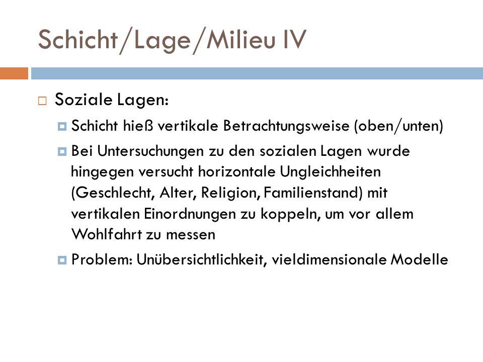 Schicht/Lage/Milieu IV