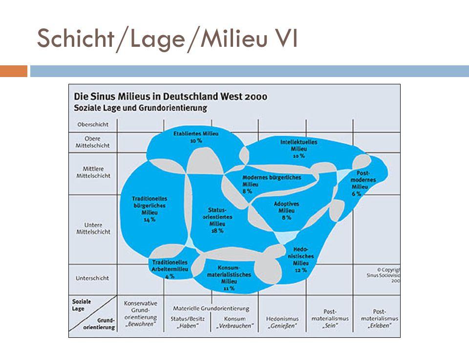 Schicht/Lage/Milieu VI