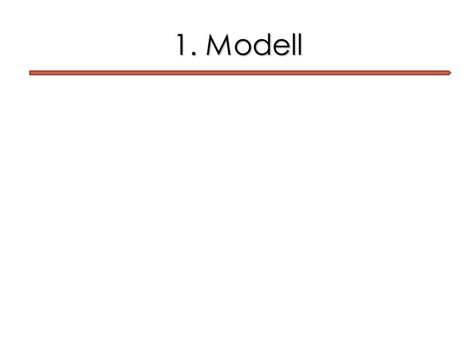 1. Modell