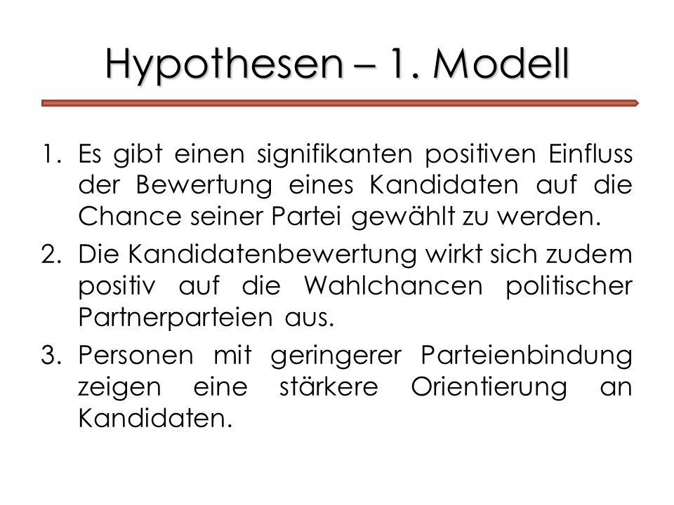 Hypothesen – 1. Modell