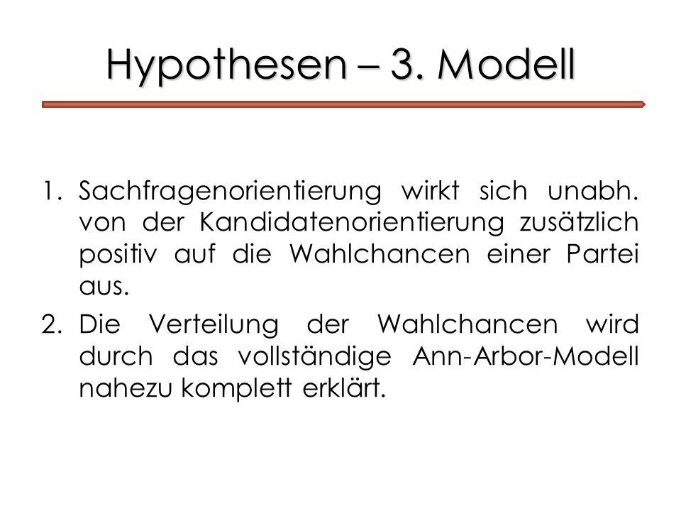 Hypothesen – 3. Modell