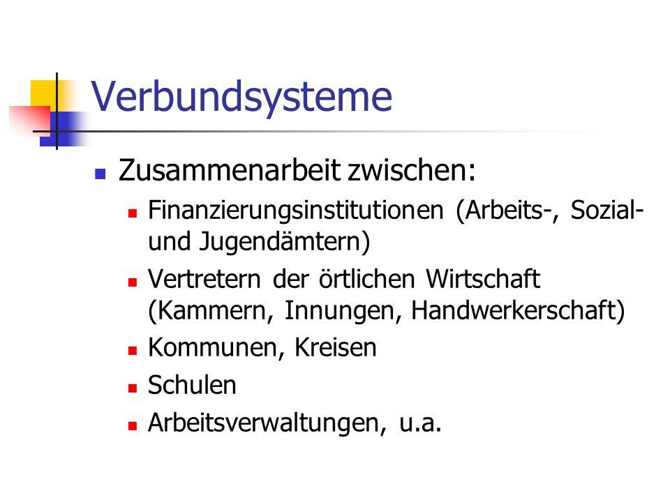 Verbundsysteme Zusammenarbeit zwischen: