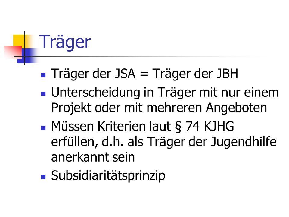 Träger Träger der JSA = Träger der JBH
