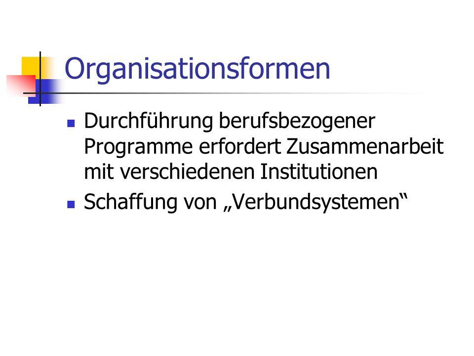 Organisationsformen Durchführung berufsbezogener Programme erfordert Zusammenarbeit mit verschiedenen Institutionen.