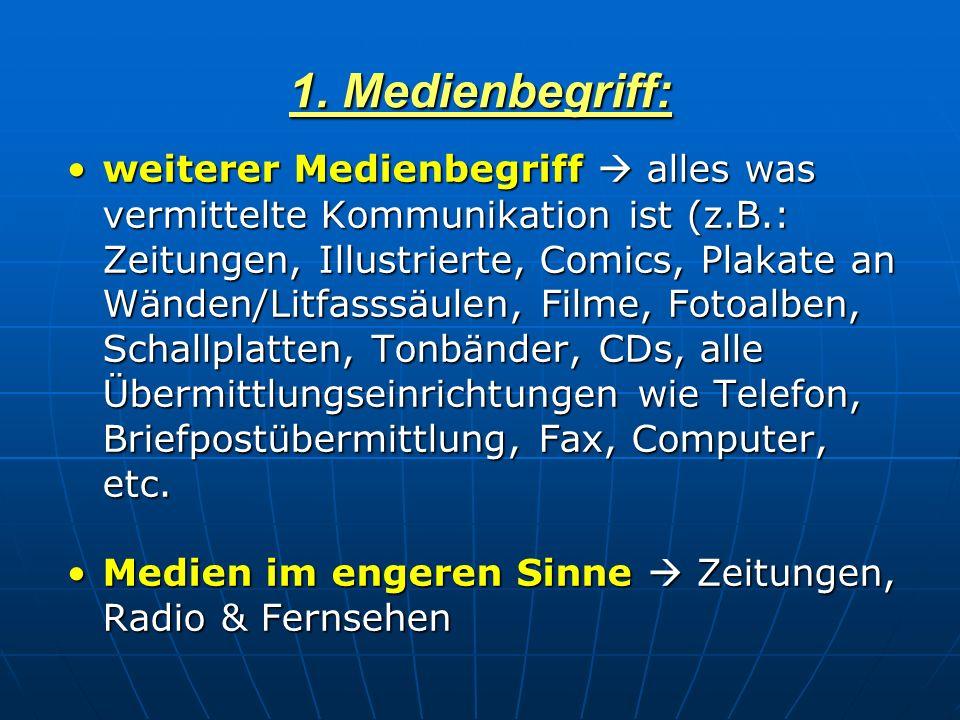 1. Medienbegriff: