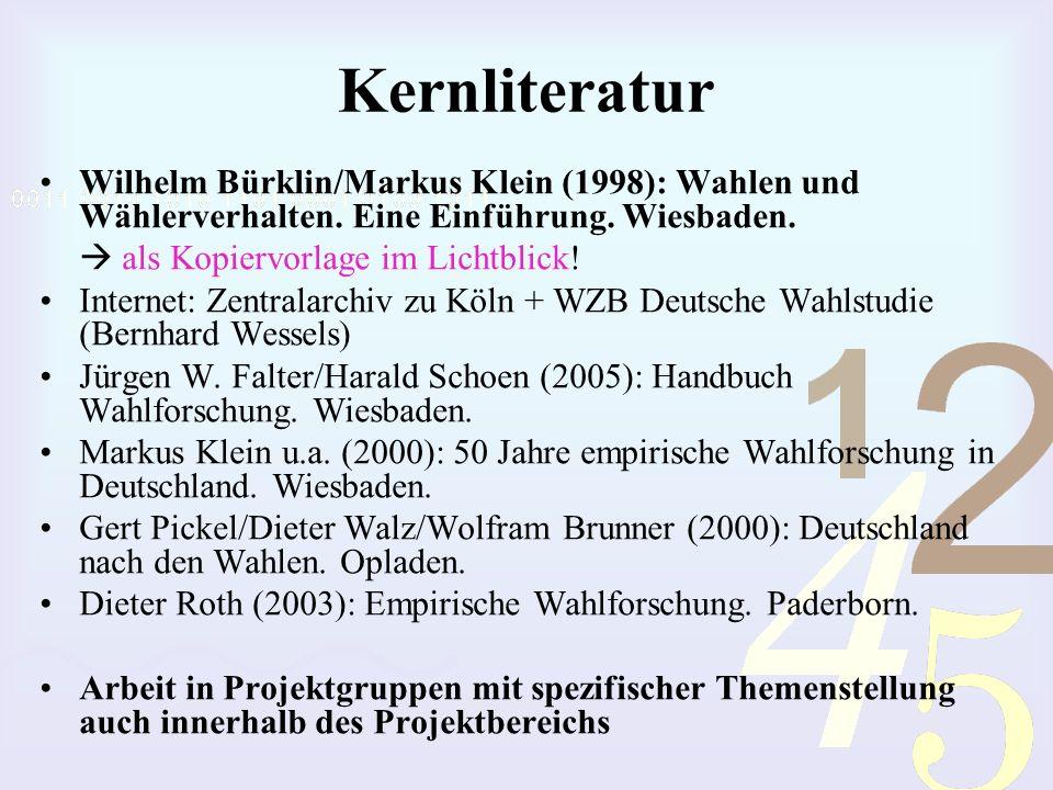 KernliteraturWilhelm Bürklin/Markus Klein (1998): Wahlen und Wählerverhalten. Eine Einführung. Wiesbaden.