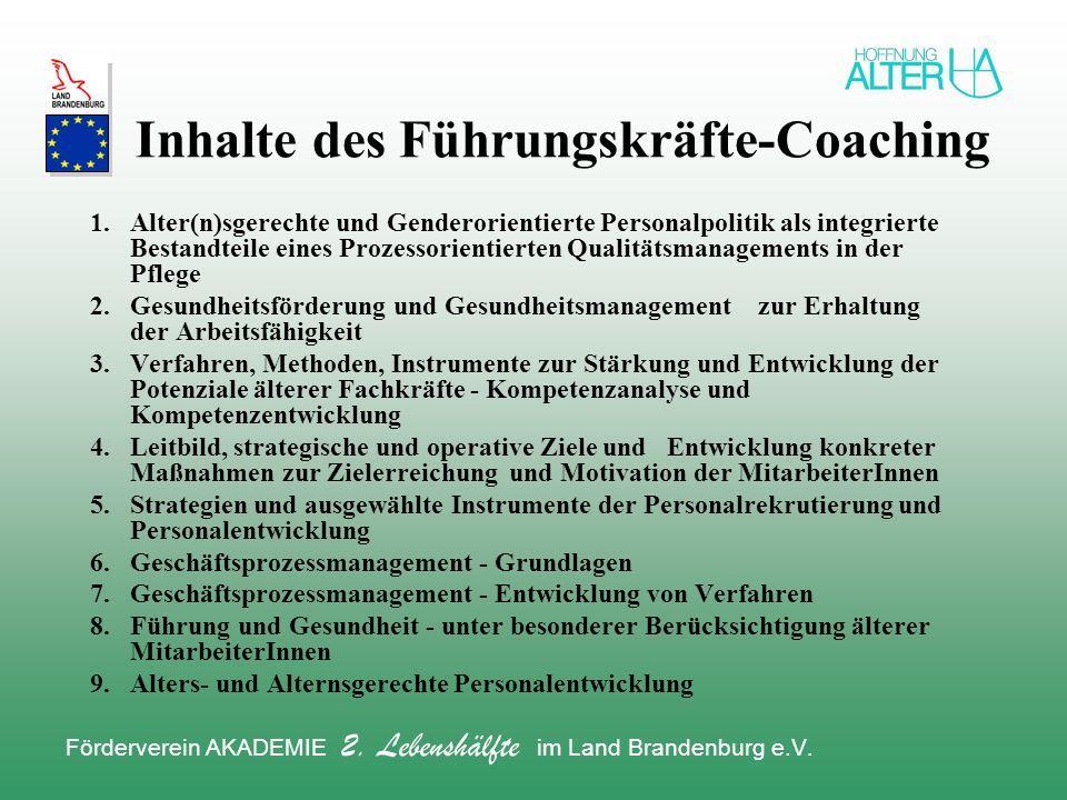 Inhalte des Führungskräfte-Coaching