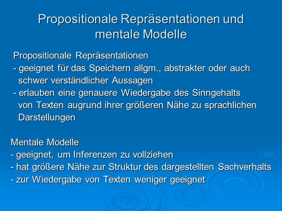 Propositionale Repräsentationen und mentale Modelle