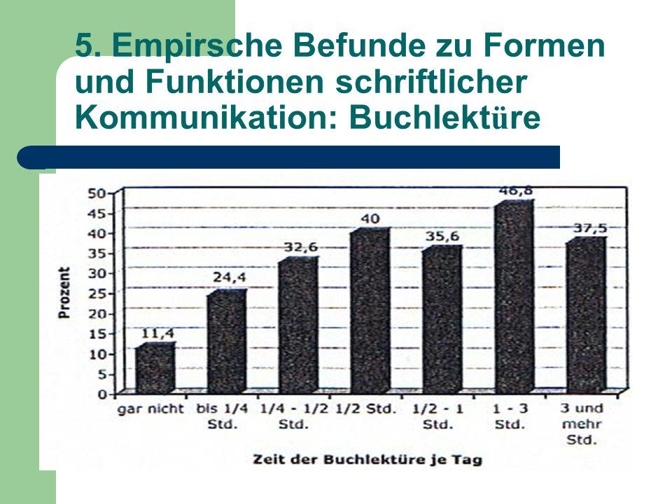 5. Empirsche Befunde zu Formen und Funktionen schriftlicher Kommunikation: Buchlektüre