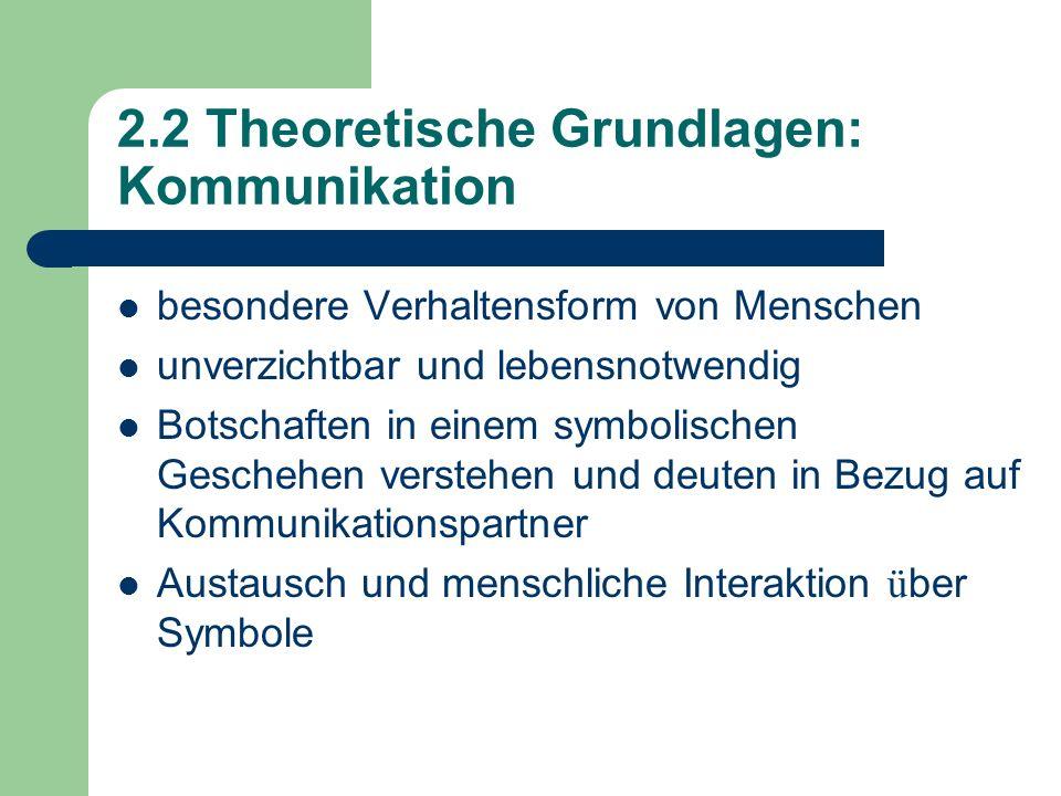2.2 Theoretische Grundlagen: Kommunikation