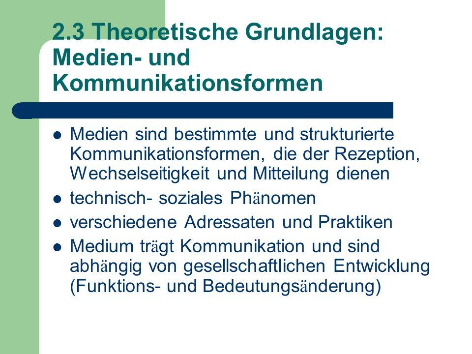 2.3 Theoretische Grundlagen: Medien- und Kommunikationsformen