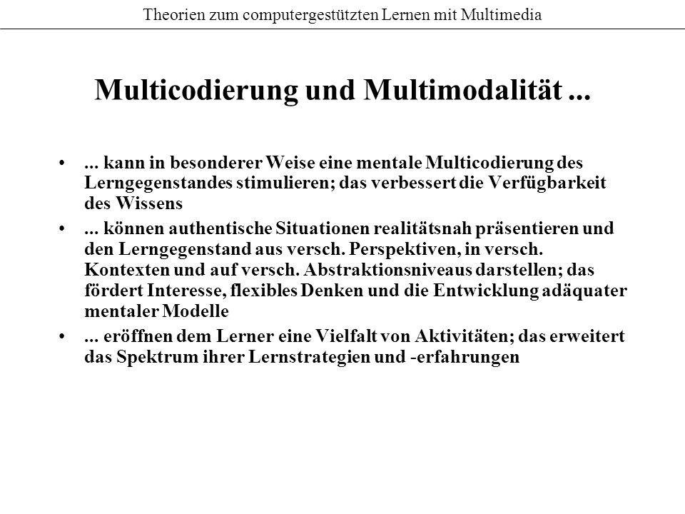 Multicodierung und Multimodalität ...