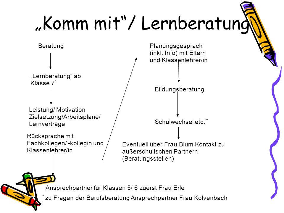 """""""Komm mit / Lernberatung"""