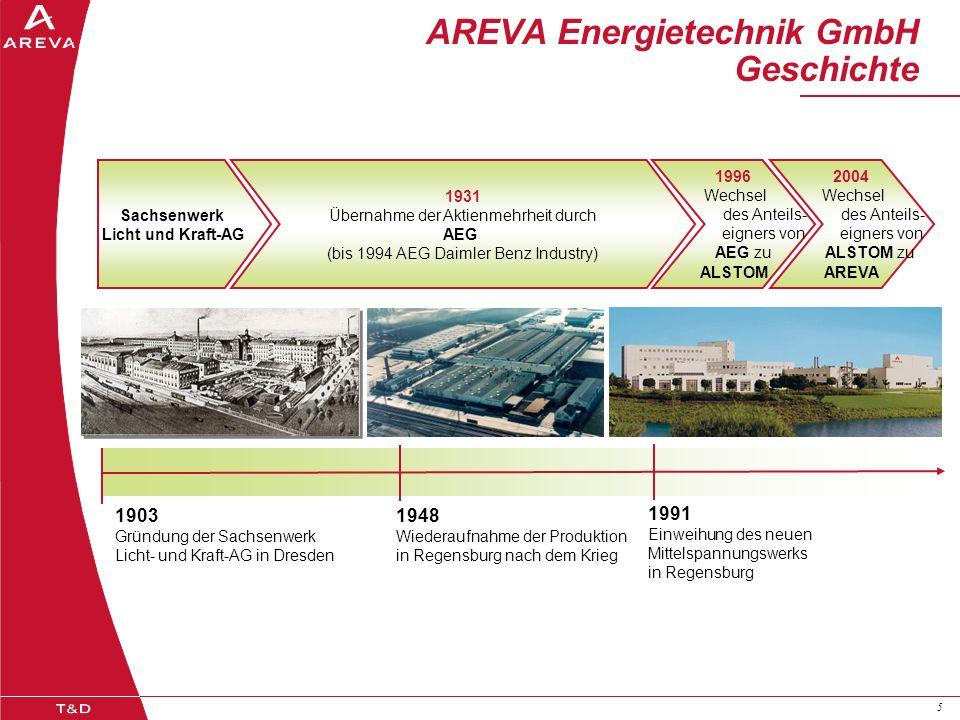 AREVA Energietechnik GmbH Geschichte