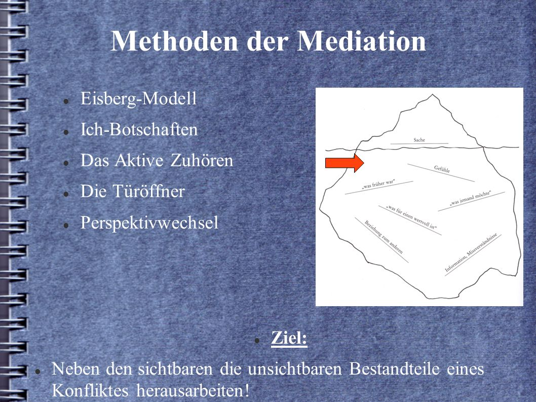 Methoden der Mediation