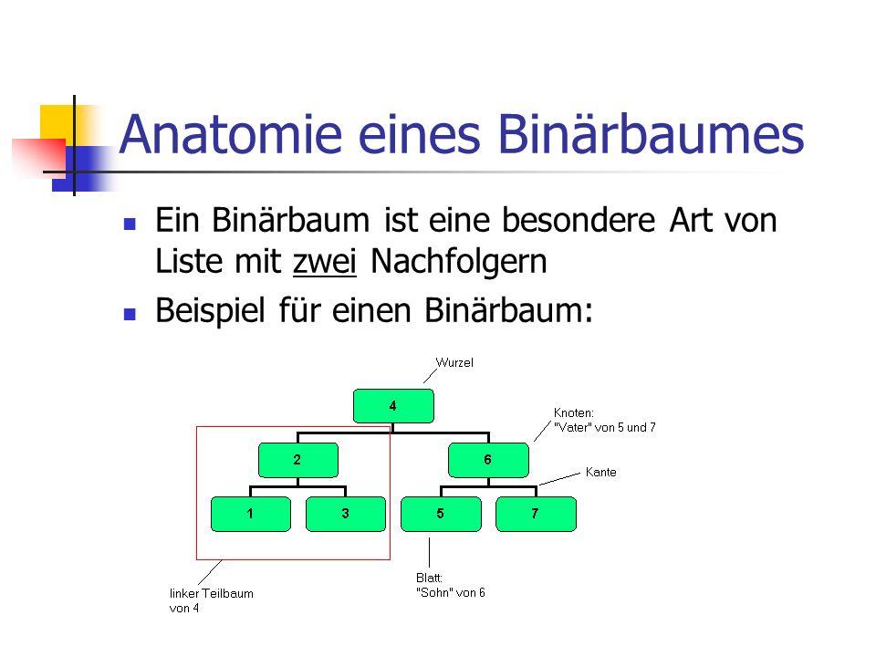 Anatomie eines Binärbaumes