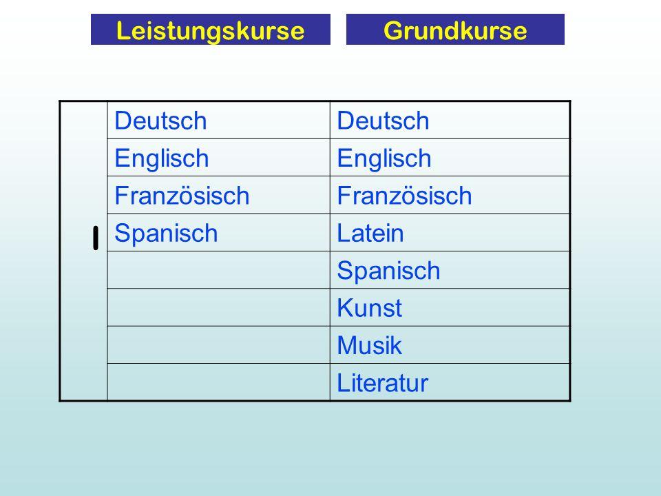 I Leistungskurse Grundkurse Deutsch Englisch Französisch Spanisch