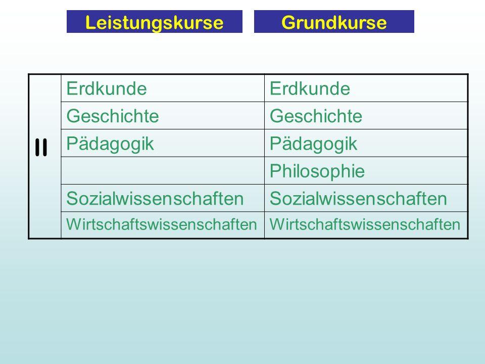 II Leistungskurse Grundkurse Erdkunde Geschichte Pädagogik Philosophie