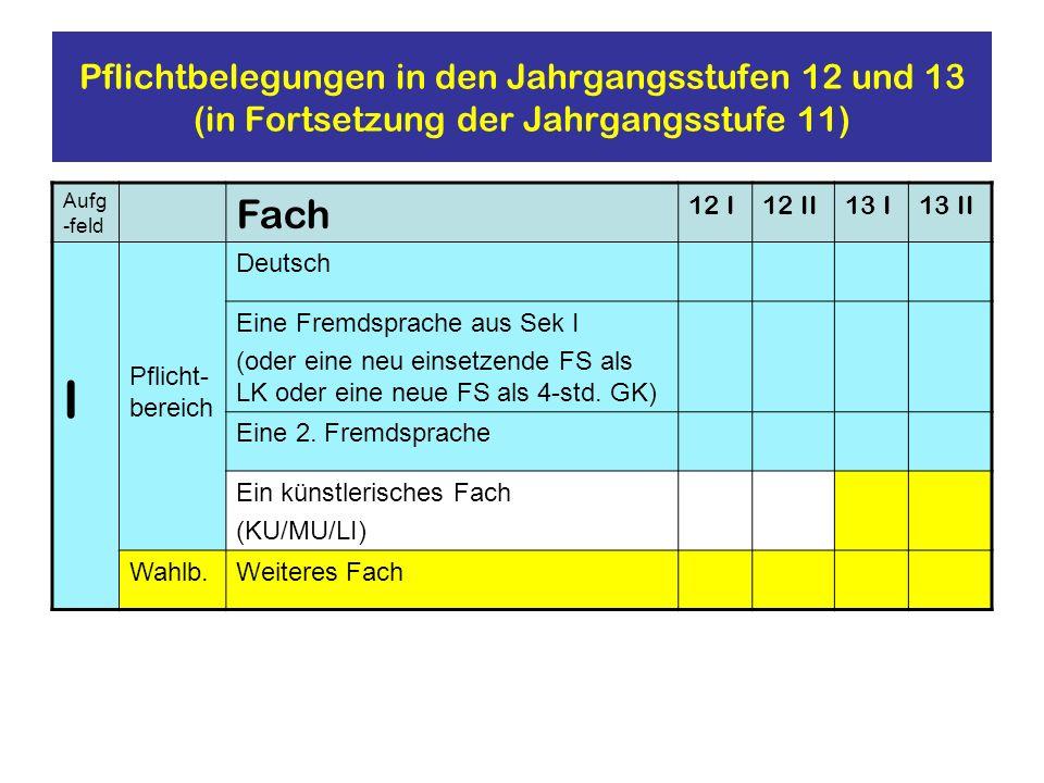 Pflichtbelegungen in den Jahrgangsstufen 12 und 13 (in Fortsetzung der Jahrgangsstufe 11)