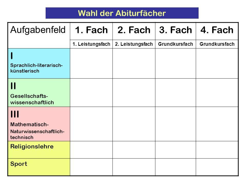 Aufgabenfeld 1. Fach 2. Fach 3. Fach 4. Fach I II III