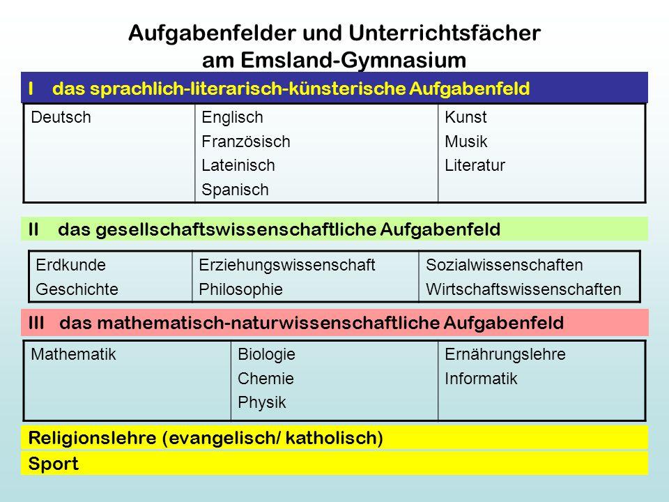 Aufgabenfelder und Unterrichtsfächer am Emsland-Gymnasium