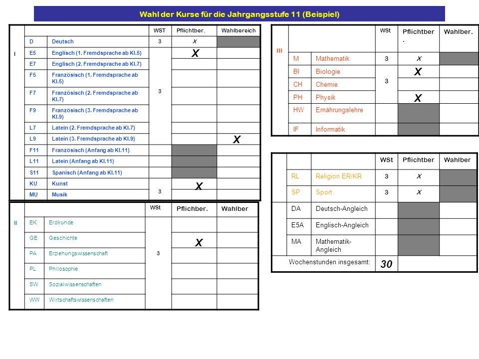 Wahl der Kurse für die Jahrgangsstufe 11 (Beispiel)