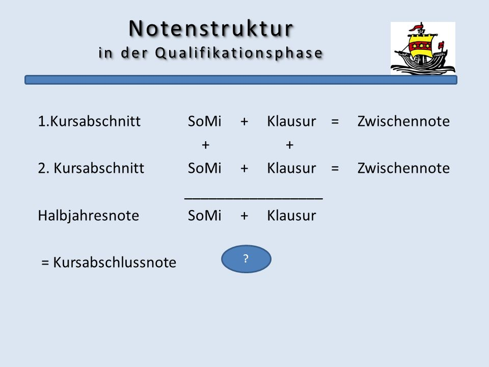 Notenstruktur in der Qualifikationsphase