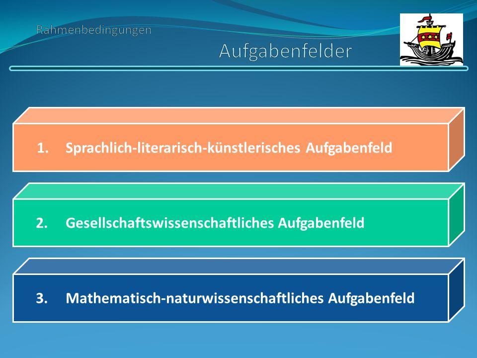 Rahmenbedingungen Aufgabenfelder