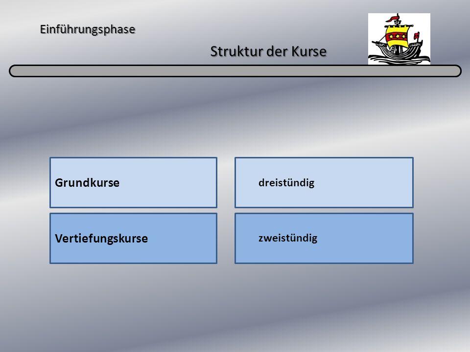 Einführungsphase Struktur der Kurse