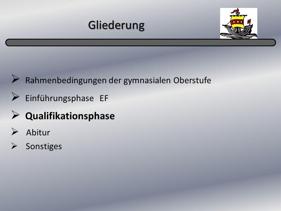 Rahmenbedingungen der gymnasialen Oberstufe Einführungsphase EF