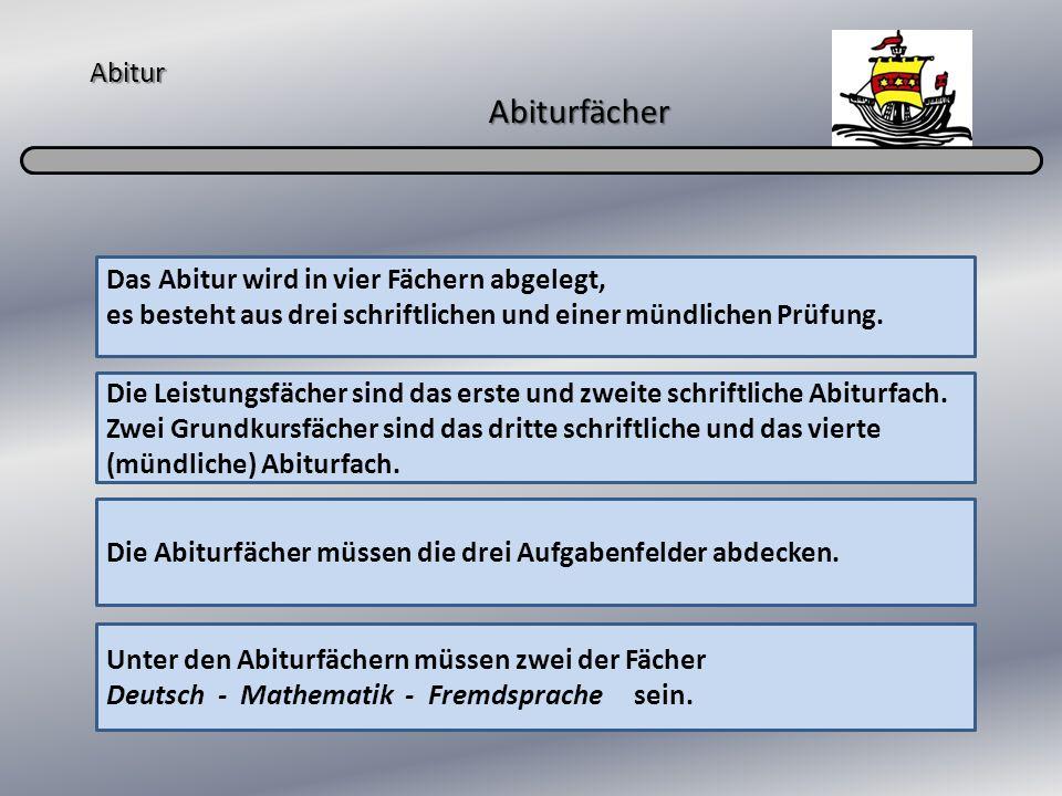 Abitur Abiturfächer Das Abitur wird in vier Fächern abgelegt,