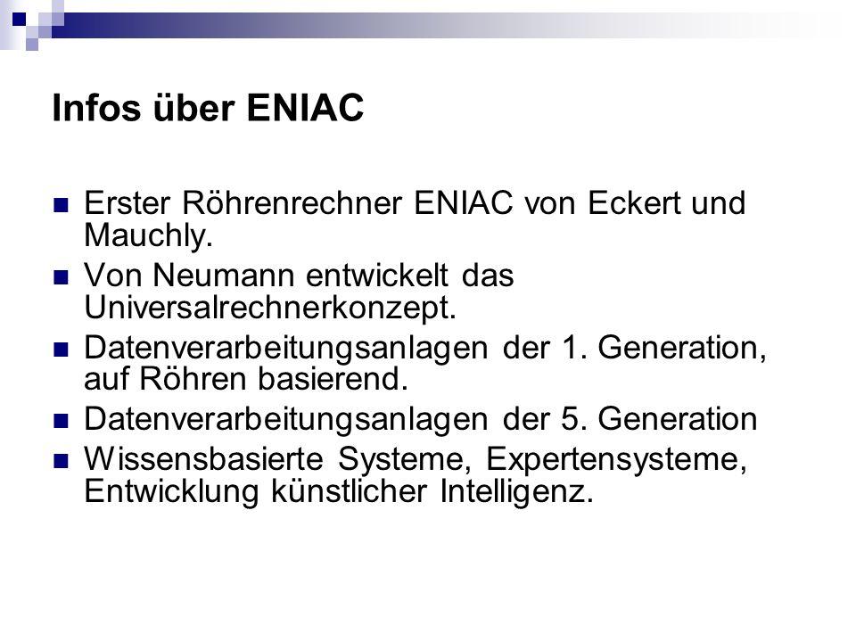Infos über ENIAC Erster Röhrenrechner ENIAC von Eckert und Mauchly.