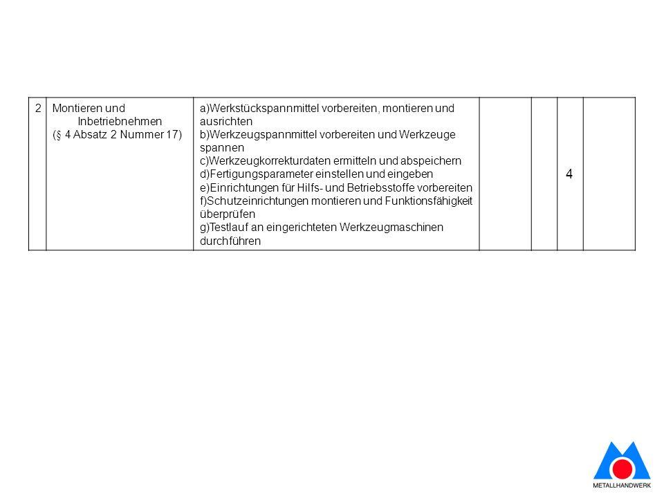 4 2 Montieren und Inbetriebnehmen (§ 4 Absatz 2 Nummer 17)