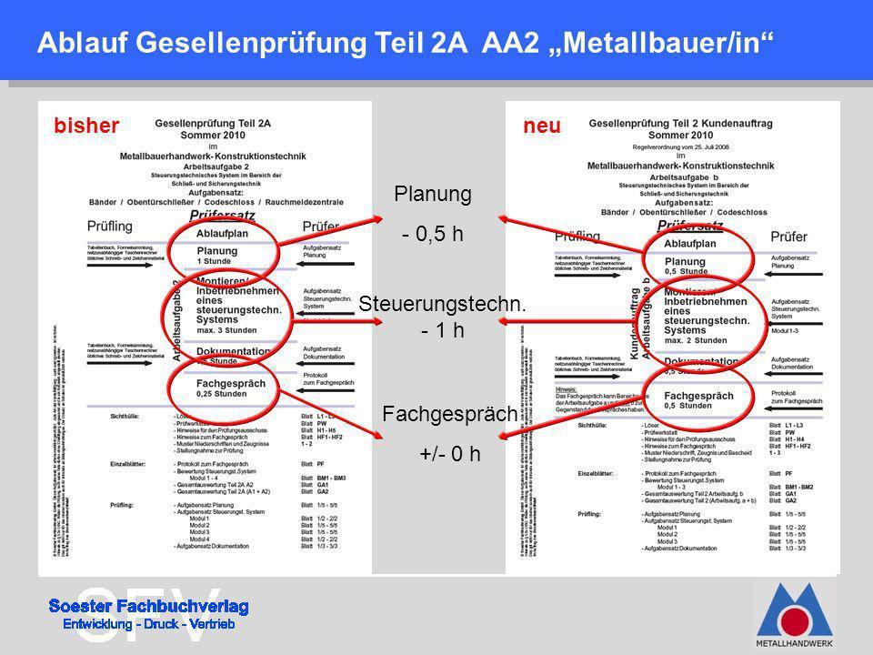 "Ablauf Gesellenprüfung Teil 2A AA2 ""Metallbauer/in"