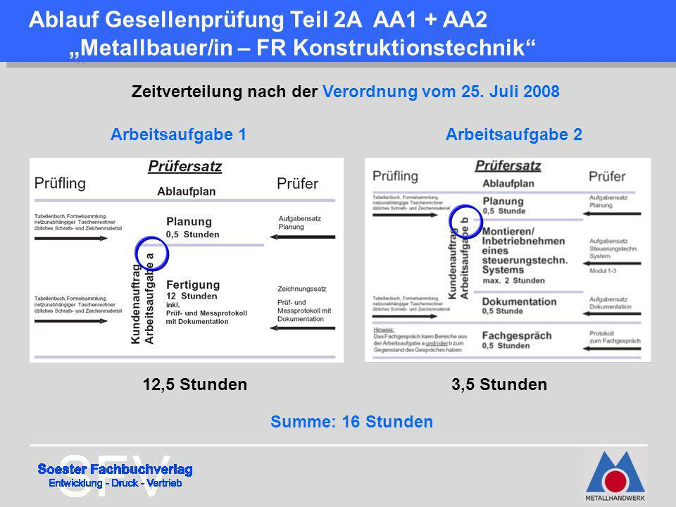 "Ablauf Gesellenprüfung Teil 2A AA1 + AA2 ""Metallbauer/in – FR Konstruktionstechnik"