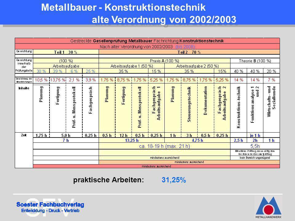 Metallbauer - Konstruktionstechnik alte Verordnung von 2002/2003