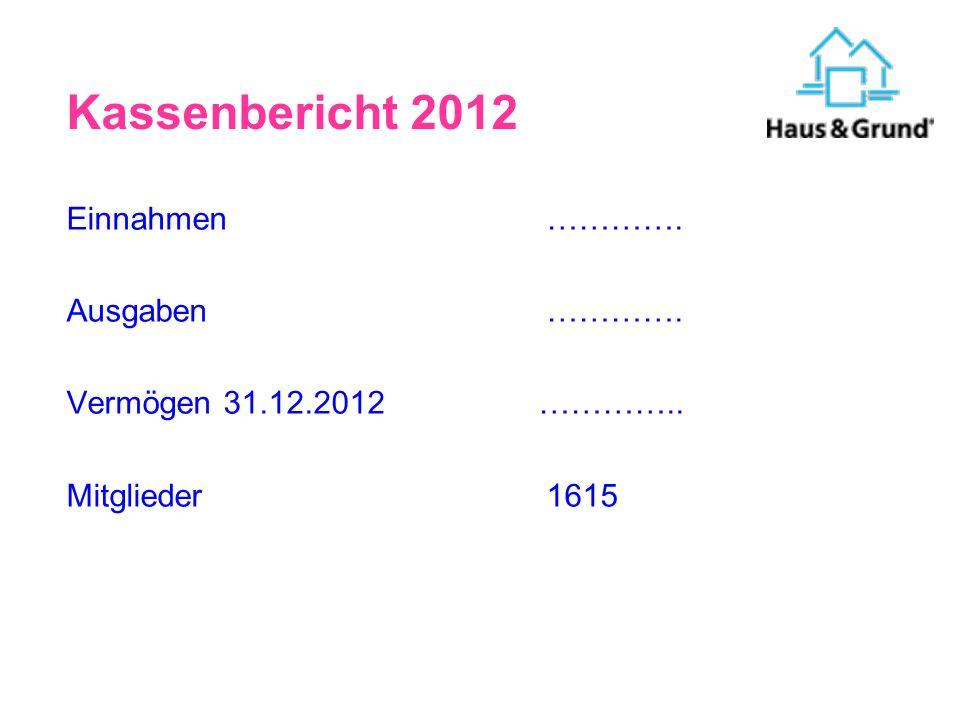 Kassenbericht 2012 Einnahmen …………. Ausgaben ………….