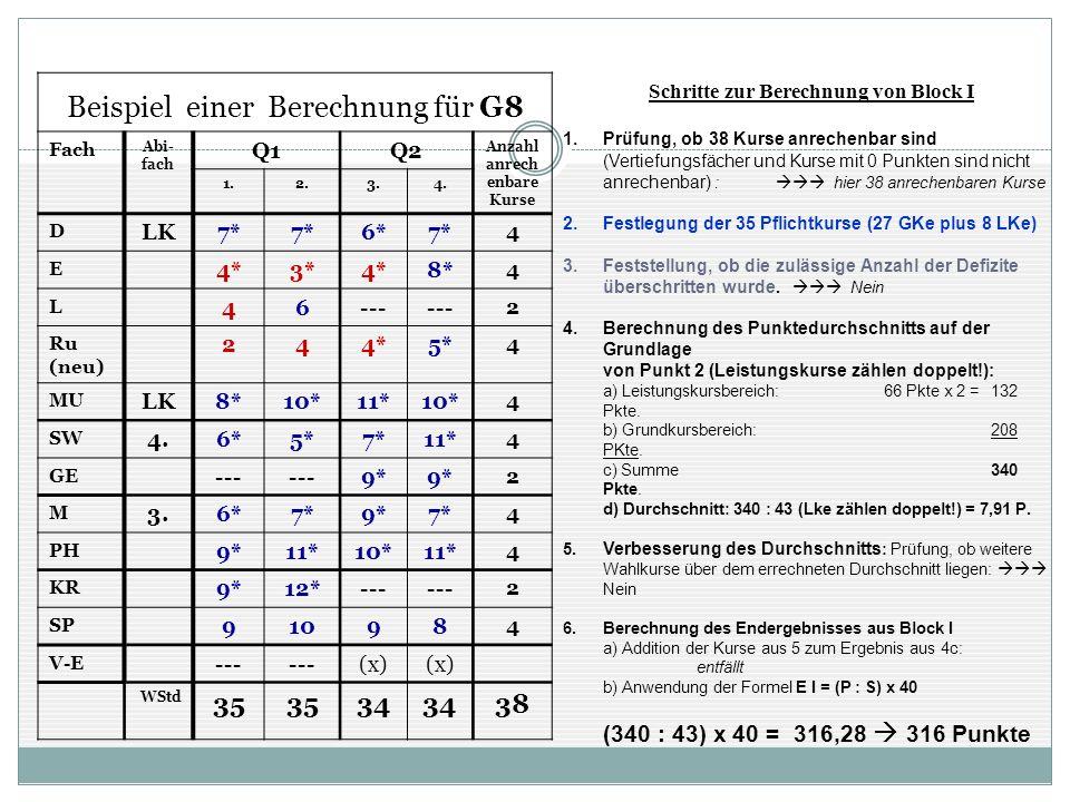 Anzahl anrechenbare Kurse Schritte zur Berechnung von Block I